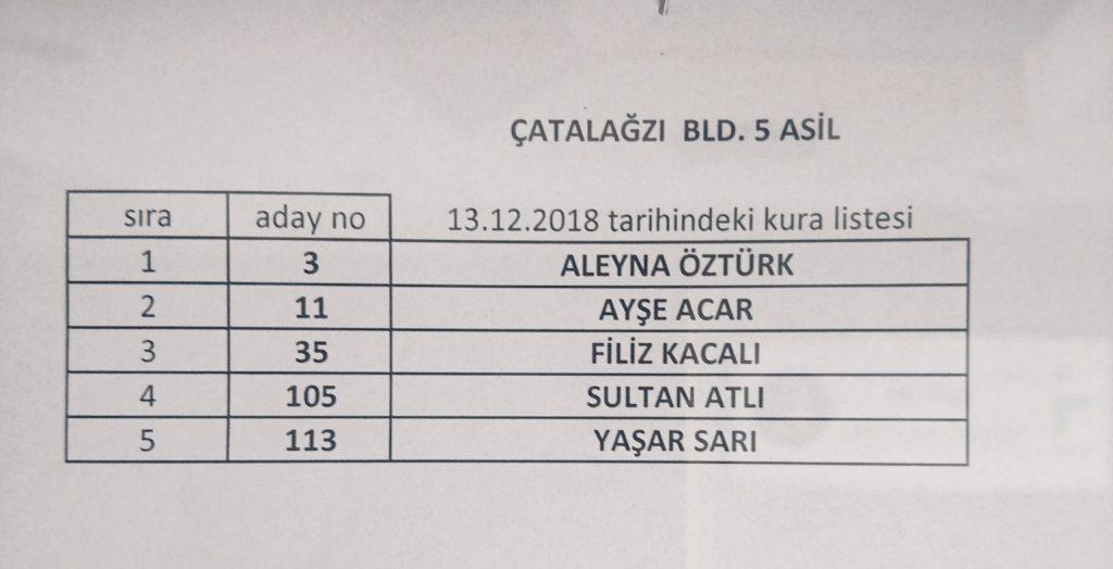 TYP KAZANANLAR ASİL LİSTE
